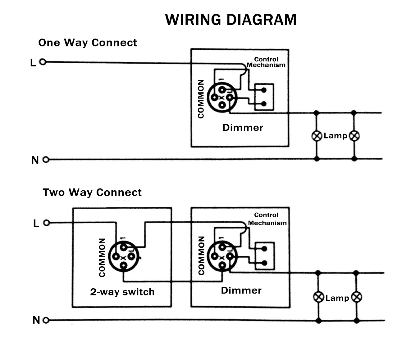 Clipsal Infrascan 2 Wire Wiring Diagram 2wire Motion Sensor Solutionsrh